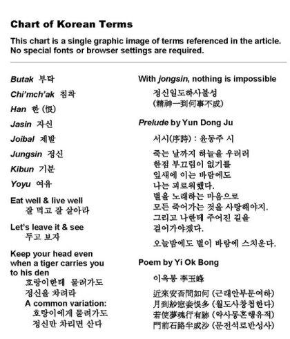 Image of: Secret Korean Treehut Unique Korean Cultural Concepts In Interpersonal Relations